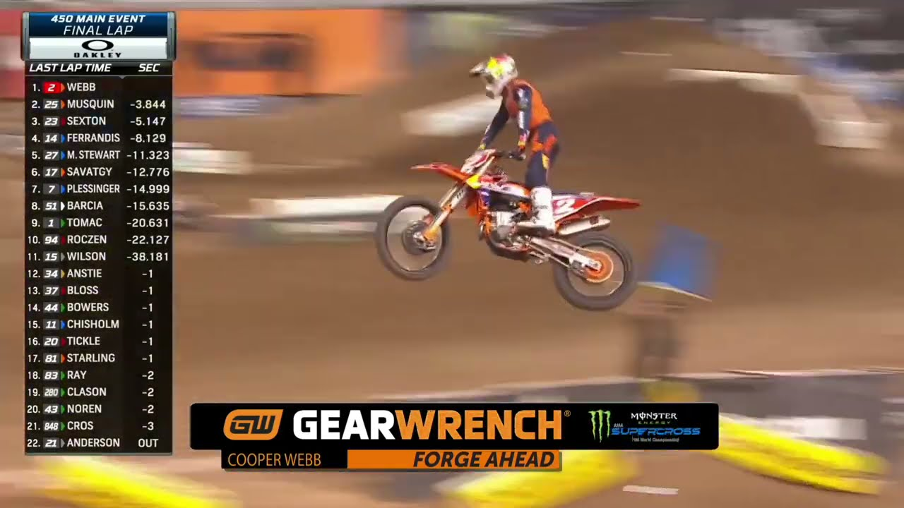 GEARWRENCH 450SX Supercross Top Performance - Round 17