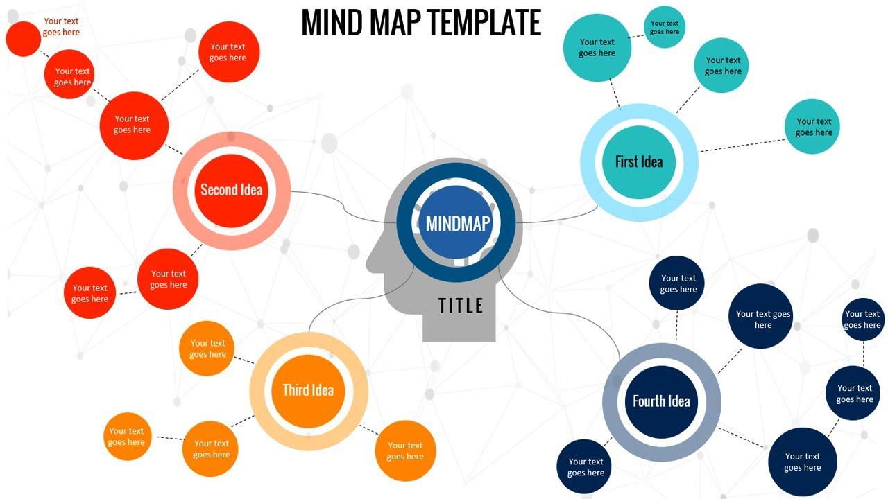 Erstellen Sie Eine Kostenlose Mind Map 5