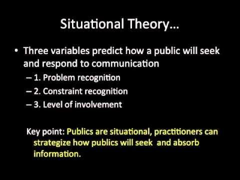 PR 260: Theories in PR