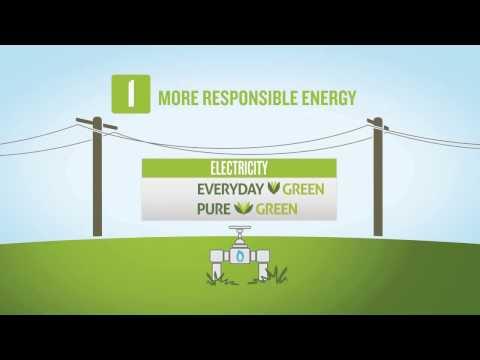 How Energy Deregulation Works