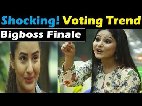 Bigg Boss 11 Voting Trend:Hina Khan Leading|Hina-Shilpa Close competition|