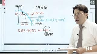 (공기업 전공필기 경제학 기본이론강의) 미시_1장_경제…
