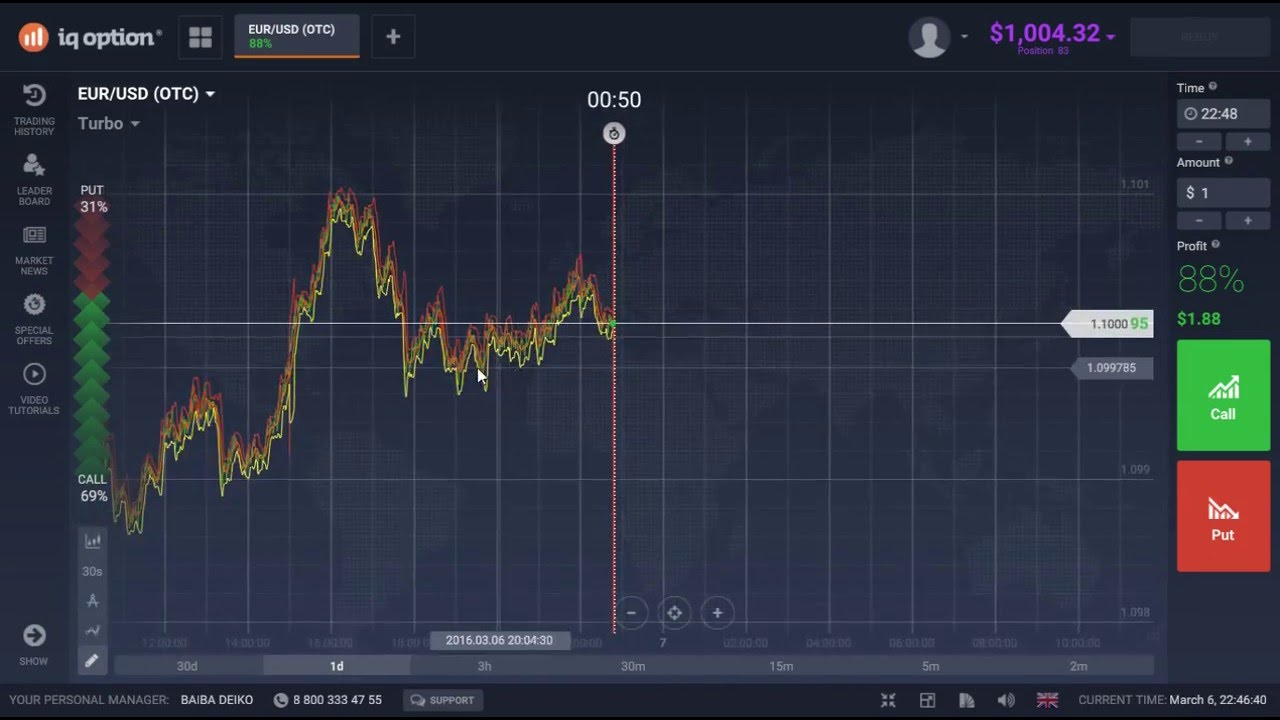 Are binary options easy