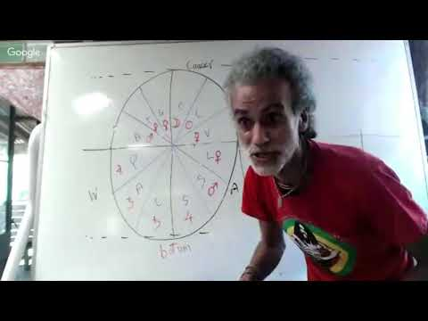 Theology Explained, with Sun & Moon Group, part four of 7