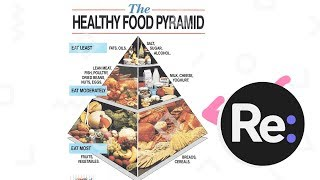 What happened to the Healthy Food Pyramid?