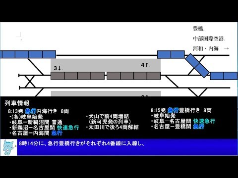 名鉄津島線  金山駅で切り離しを行う列車 【名鉄9-2】