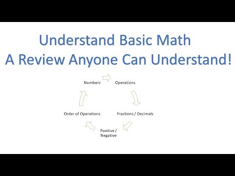 Understand Basic Math- A Practical Review