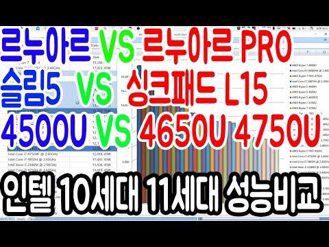 씽크패드L15 VS 슬림5  레노버 르누아르 프로와 르누아르 비교 L15 R7 4650U 4750U VS 4500U   인텔10세대 11세대와 성능비교 LENOVO AMD  PRO