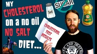 How to Lower Cholesterol Without Meds - My Blood Results As 20+ Yr Vegan