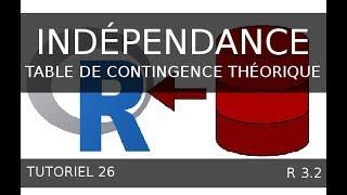 Tutoriel 26 R - Table de contingence théorique - valeurs théoriques si indépendance
