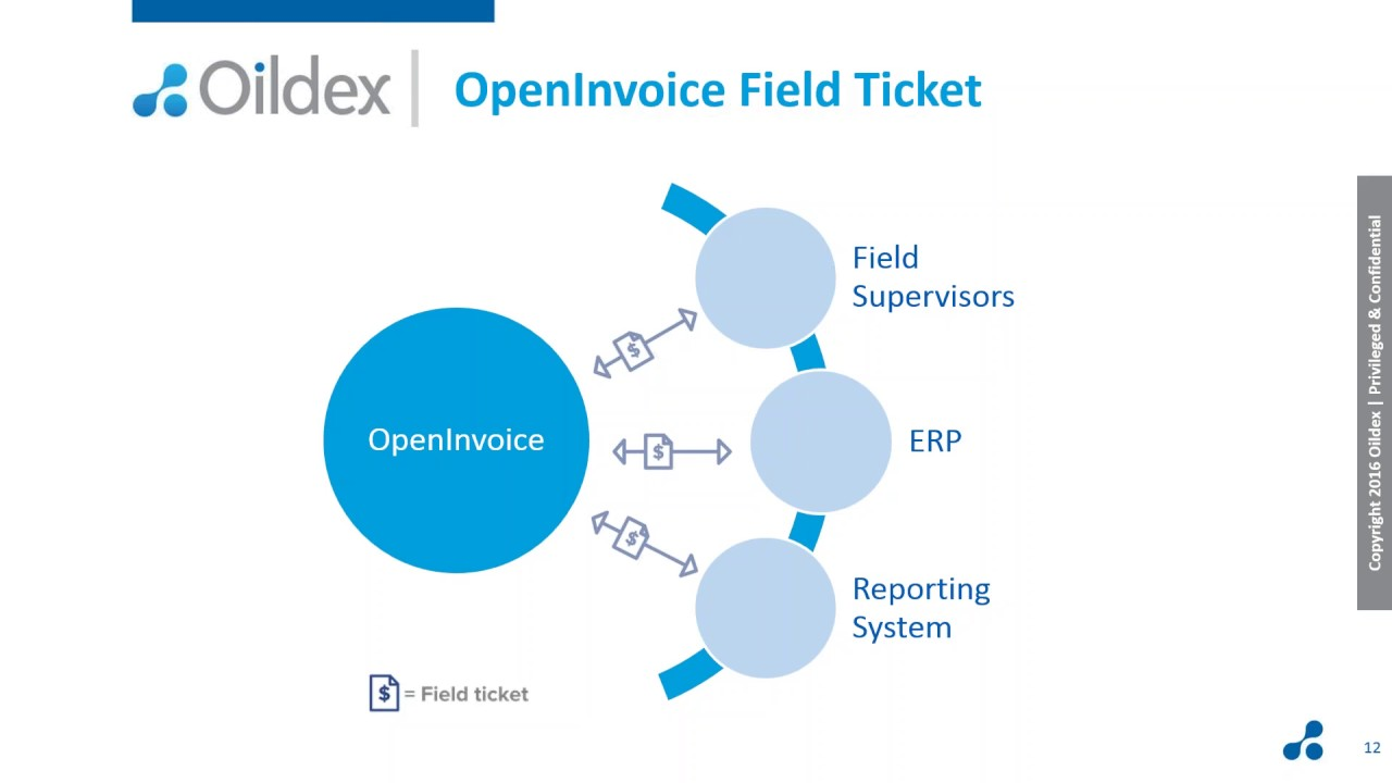 OpenInvoice Field Ticket An Oil And Gas Game Changer YouTube - Open invoice oildex