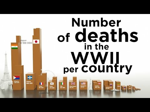 Number of deaths