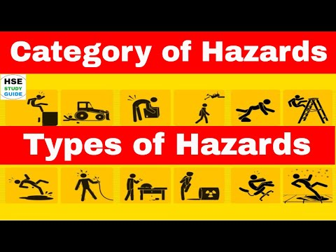 Define Hazard In Hindi | Types Of Hazards In Hindi / Category Of Hazards | HSE STUDY GUIDE