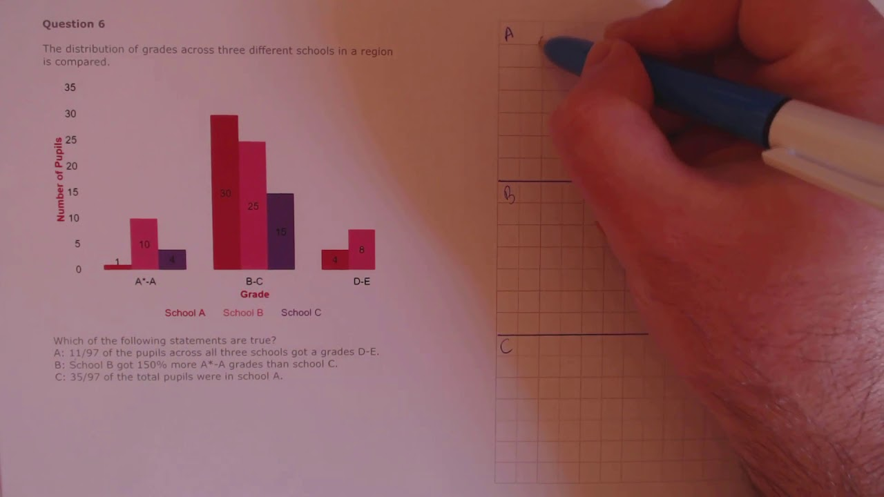 Numeracy Skills Test Revision Other Tables and Charts Q & A - YouTube