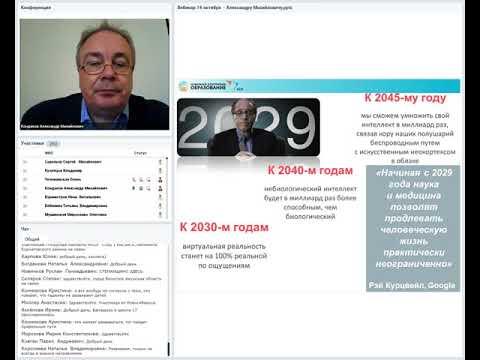 Реализация проектов в сети_А.М. Кондаков_14.10.2019