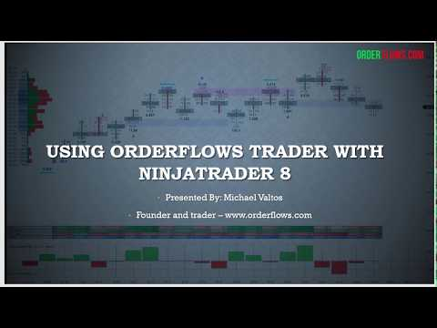 Orderflows Trader Volume Footprint Chart And NinjaTrader 8 NT8