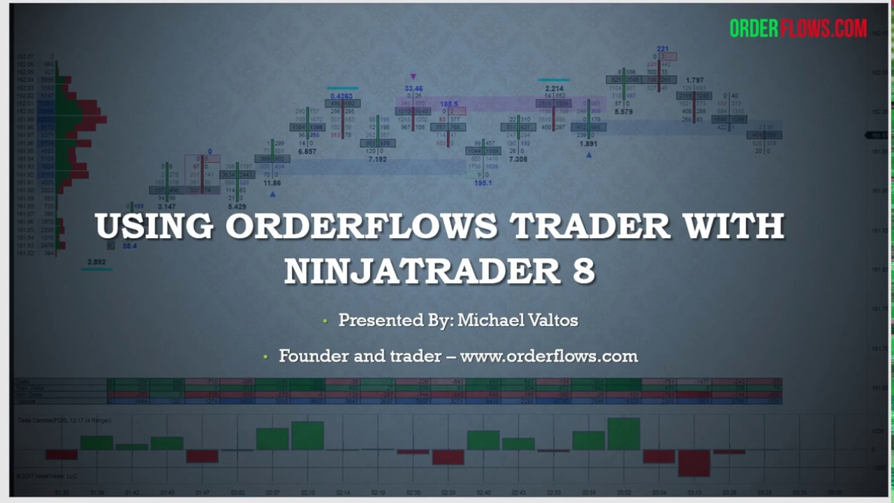 Orderflows Trader Volume Footprint Chart And NinjaTrader 8 NT8