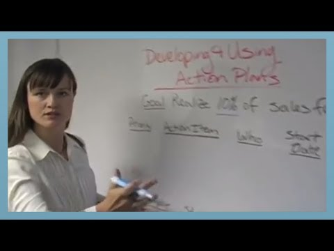 Entrepreneurial Strategies: Developing an Effective Business Plan and Presentation