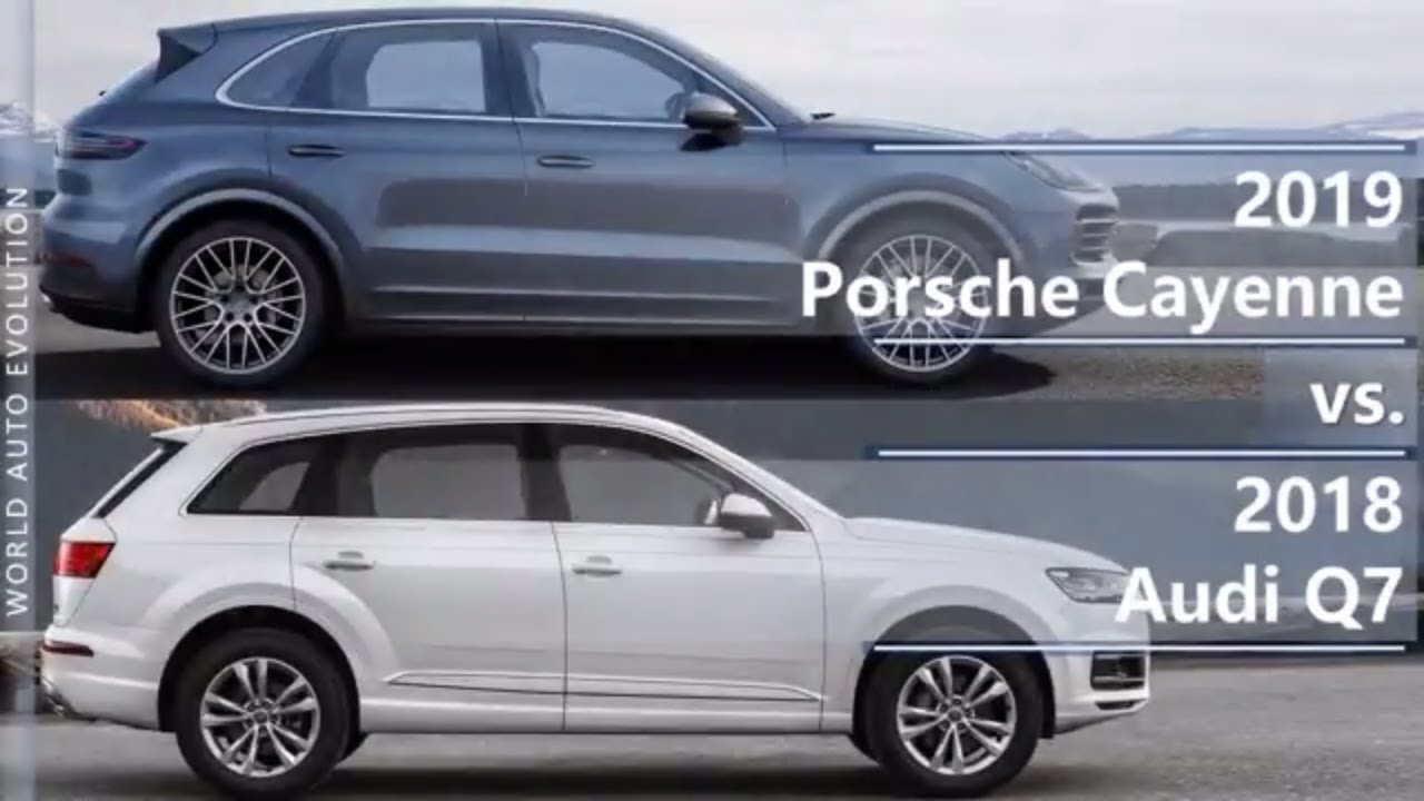 2019 porsche cayenne vs 2018 audi q7 technical comparison. Black Bedroom Furniture Sets. Home Design Ideas