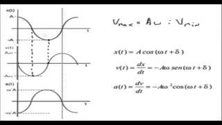 Fisica I - Posición, velocidad y aceleración