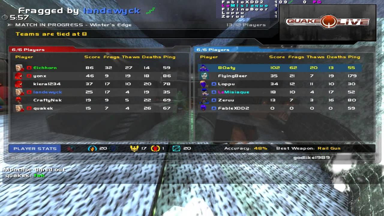 Quake Live 64 Kills 15 Deaths | Railgun Freezetag | Last 3 minutes