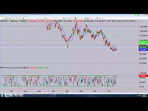 Stock Market Commentary for 12/30/12: You Keep Me Hanging On