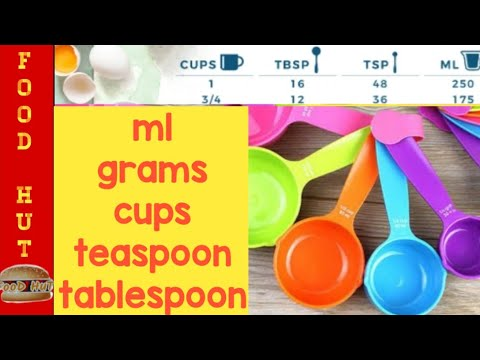 Baking Conversion Chart || Grams || Ml || Cups || Tablespoon || Teaspoon || measurements by FooD HuT