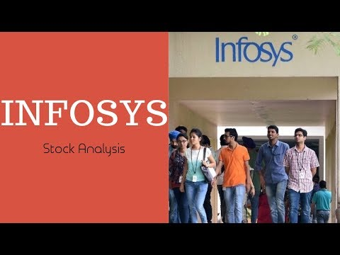 Infosys Stock Technical Analysis : 21 August 2017