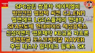 주식 챔피언 쇼 20200714