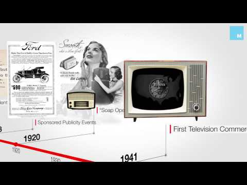 The History of Advertising in 60 Seconds