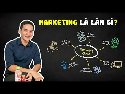 Phần 1: Marketing là làm gì?