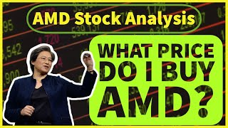 Today we look at advanced micron devices or amd. this stock just reported earnings, and it's sold off slightly after the numbers hit print. there's actua...