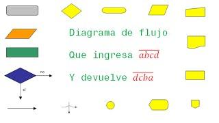 Diagrama de flujo que  devuelve un numero con los digitos de derecha  a izquierda