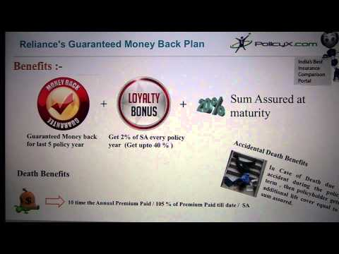 Reliance's Guaranteed Money Back Plan | Policy X | Best life insurance policy