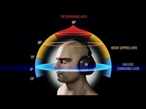 3D Audio Bass Test !!