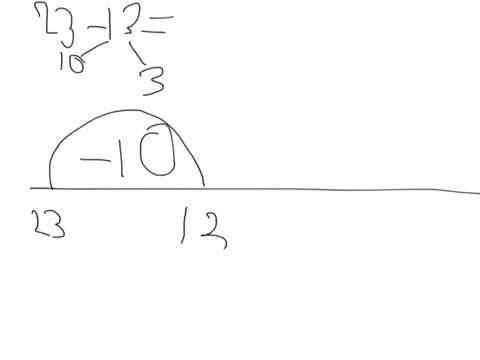 Calculations on a blank number line