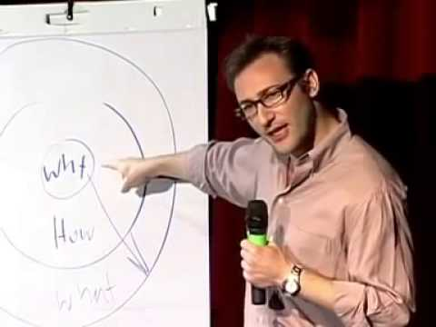 TED Simon Sinek   The Golden Circle Clip