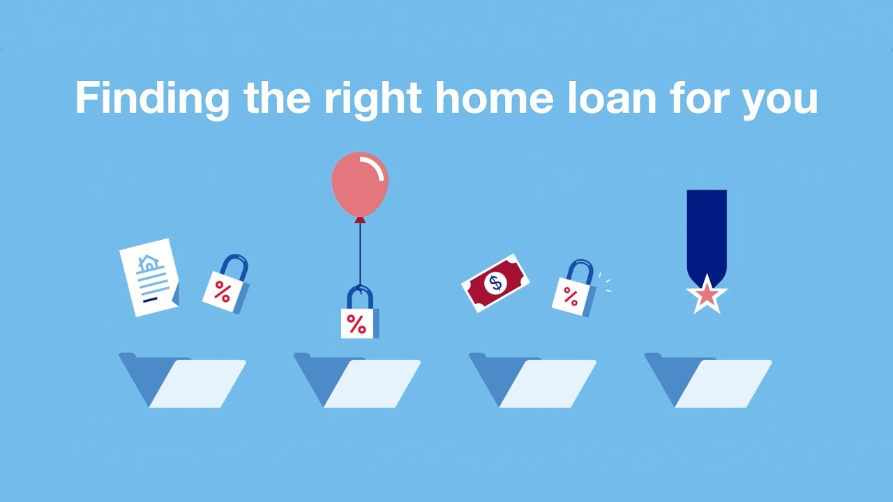 Mortgage Basics: Finding the Right Home Loan for You - YouTube