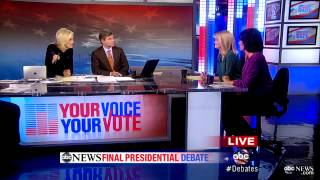 Final Presidential Debate 2012 Winner: George Will, Donna Brazile, Nicolle Wallace on Who Won