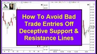 Multiple Time Frame Trading Methodology on How to Draw Support and Resistance