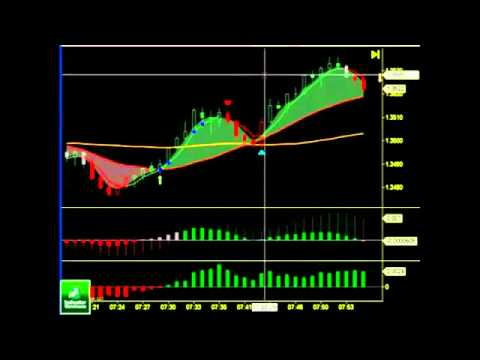 Doepa trading options