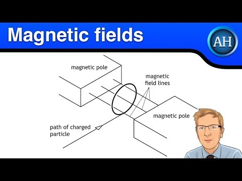 Advanced Higher Physics - Charged particles in magnetic fields
