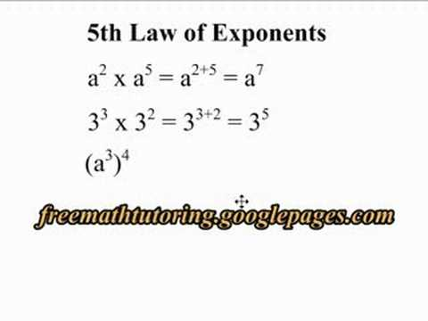 Law Of Exponents Formula