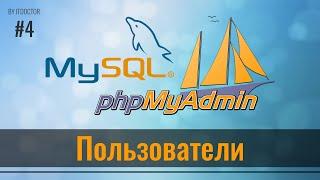 #4 Користувачі та привілеї в phpMyAdmin, Бази даних MySQL