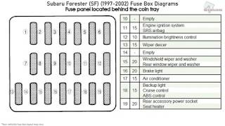 Subaru Forester 1997 2002 Fuse Box Diagrams Youtube