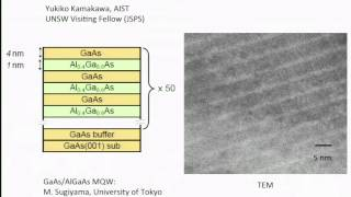 Gavin Conibeer plenary: Hot Carrier Solar Cell Absorbers: Materials, Mechanisms and Nanostructures