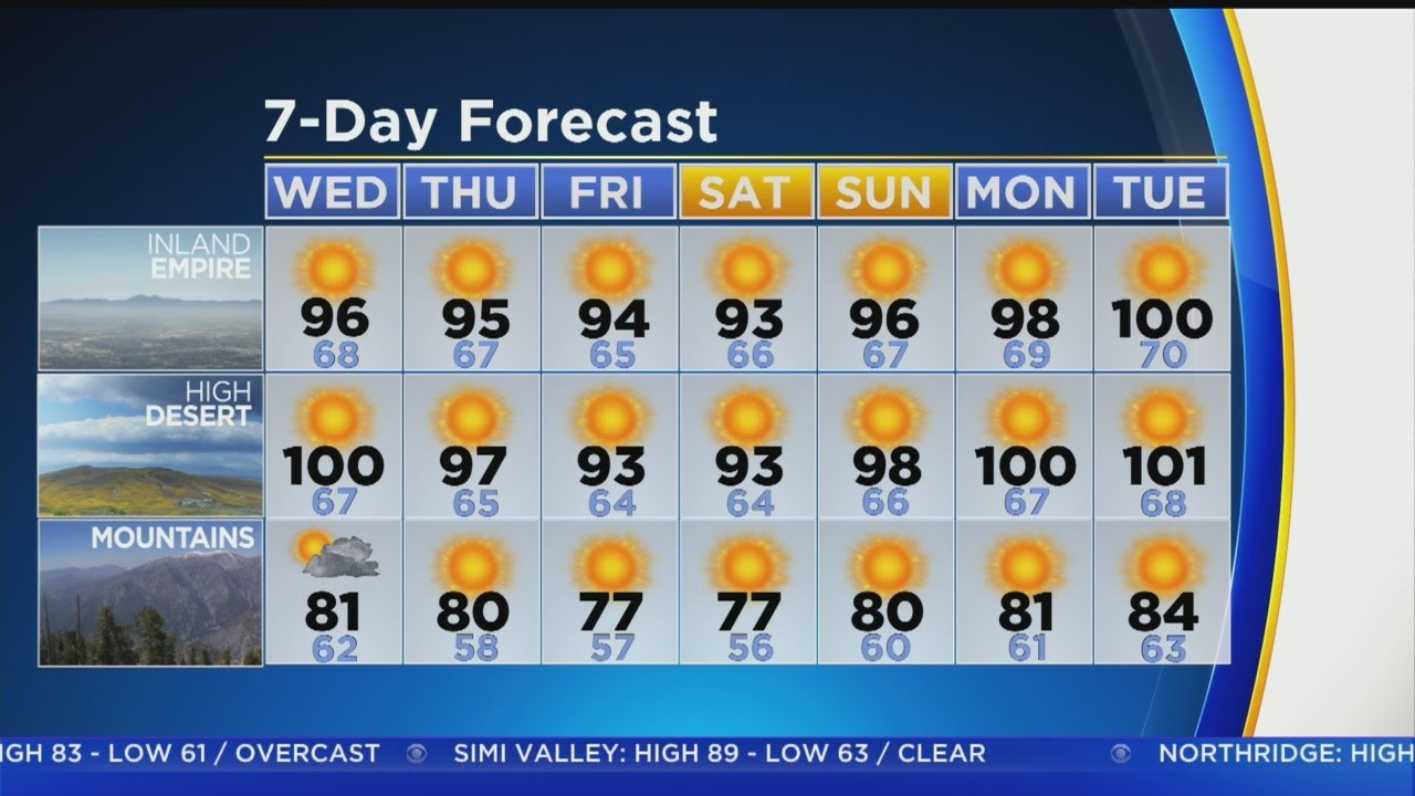 Danielle Gersh's Weather Forecast (Aug. 7)
