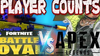 Fortnite Compared To Apex Legends(2019 Player Count)    Fortnite Vs Apex Legends Compared