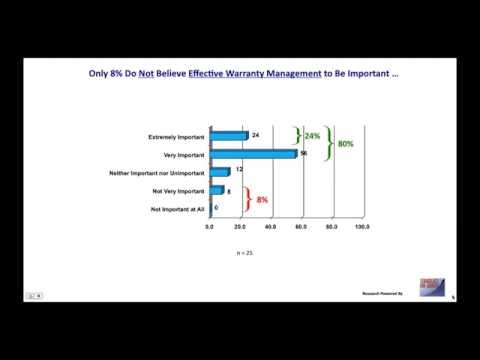 Webinar: Building a Best Practices Warranty Management Program for 2016 – and Beyond!