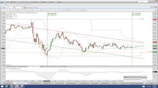 Nadex|Nadex Binary Options Trading Signals|Binary Options